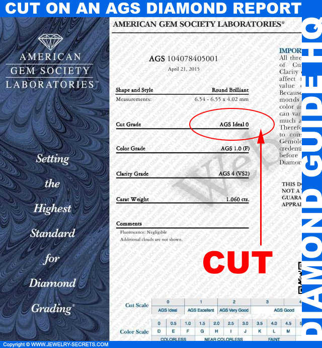 Cut Grade Ideal 0 On A AGS Diamond Report