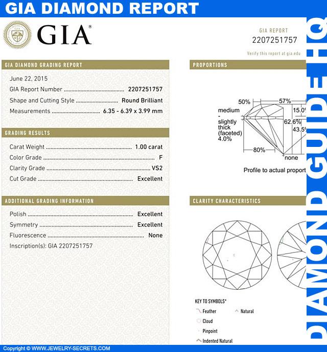GIA Full Diamond Report