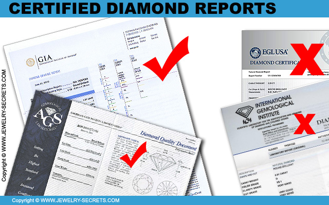 Certified Loose Diamond Reports