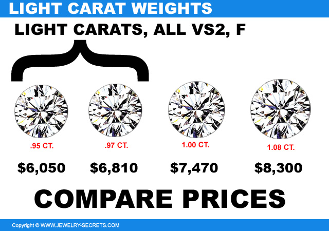 Compare Light Carat Weight Diamond Prices