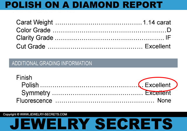 Diamond Polish On A GIA Diamond Report