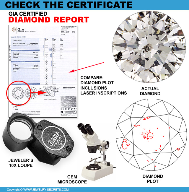 Double Check The GIA Diamond Report
