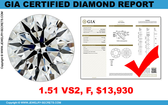 GIA-Certified-Means-You-Get-What-You-Pay-For