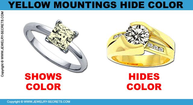 Yellow Mountings Hide Diamond Color