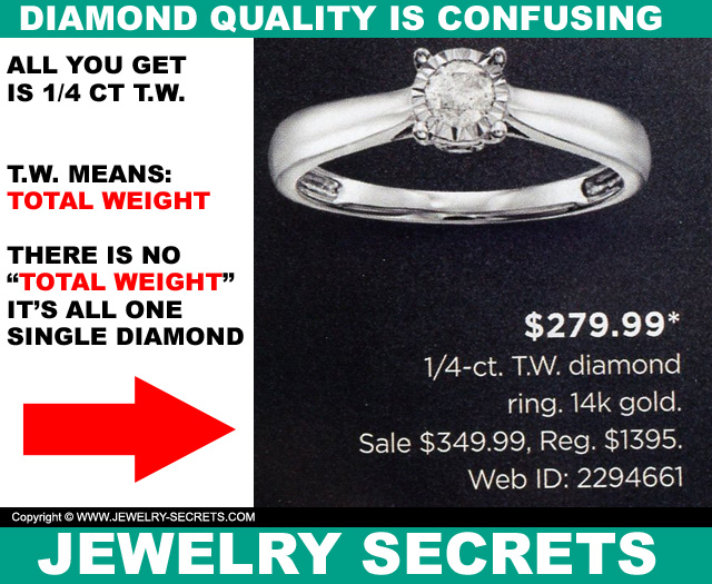 Diamond Quality Listed Is Wrong Or Confusing