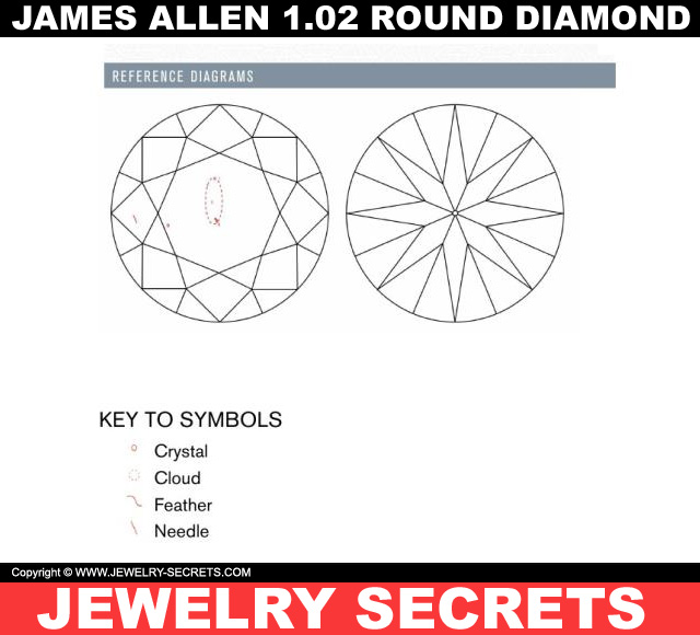 James Allen 102 Round Diamond Plot
