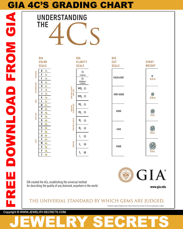 FREE GIA 4CS DIAMOND CHART DOWNLOADS Jewelry Secrets – Diamond Chart