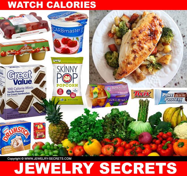 Watch Your Food Calorie Intake