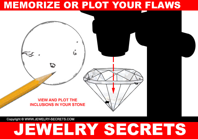 memorize or plot your diamond flaws and imperfections