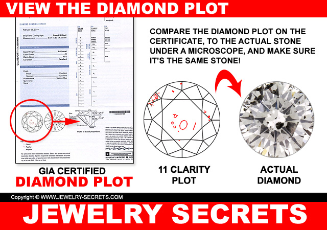 view and compare the diamond certificate plot to the actual stone