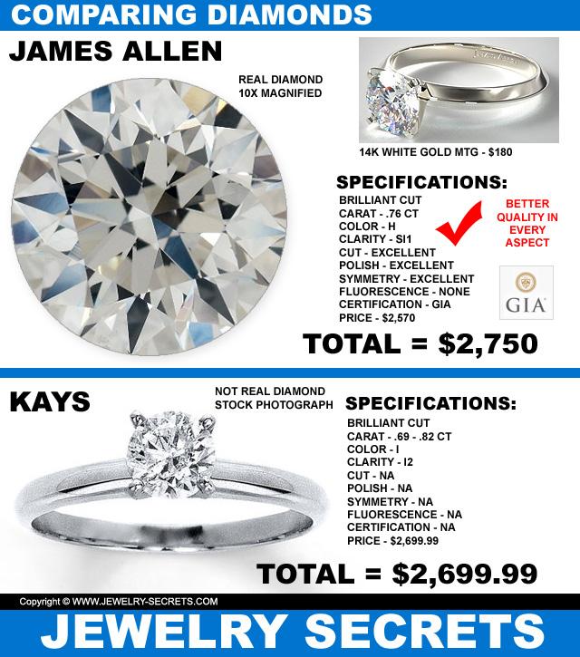 compare kays diamond to james allen diamond solitaire