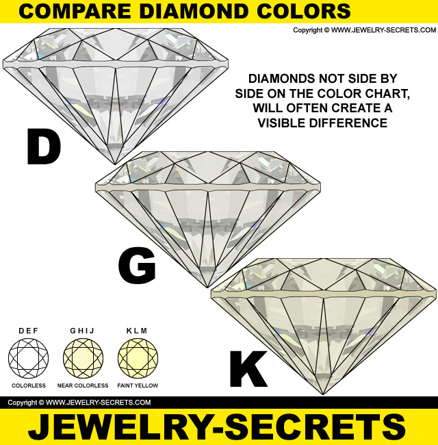 imageservice shape platinum ring g recipename imageid product diamond pear profileid color halo ctw clarity