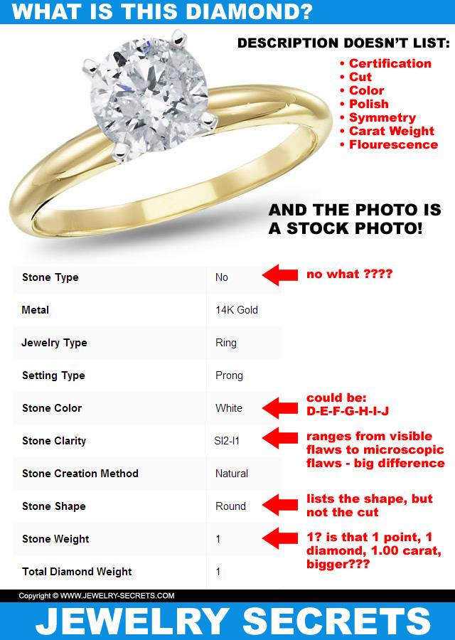 Buyer Beware When Buying This Diamond