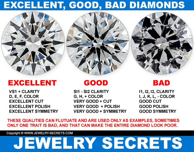 Compare Excellent Good Bad Diamond Qualities