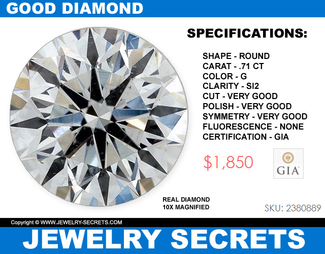 Good Quality Of Diamond