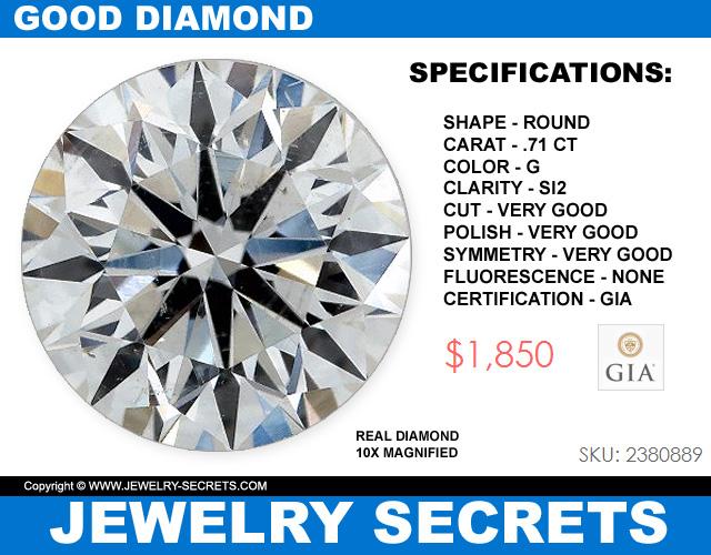 Good Quality Of Diamond