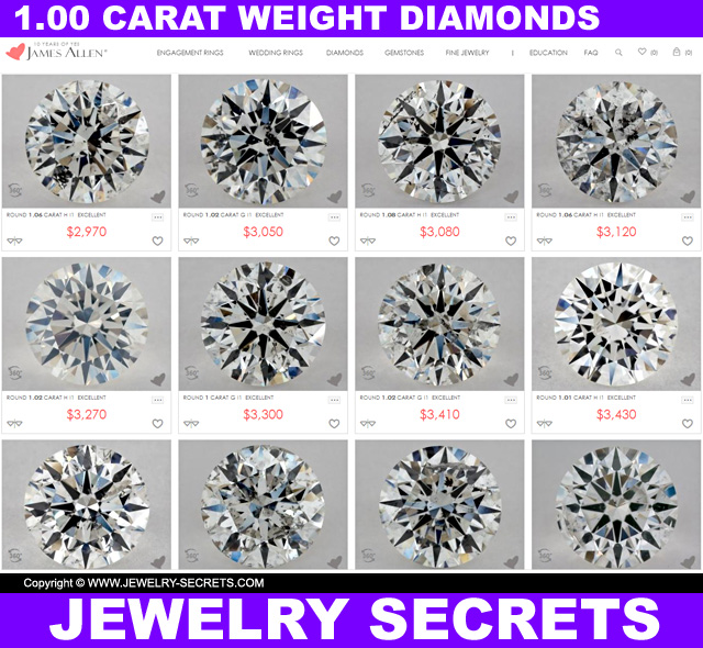 CARAT WEIGHT PRICES – Jewelry Secrets