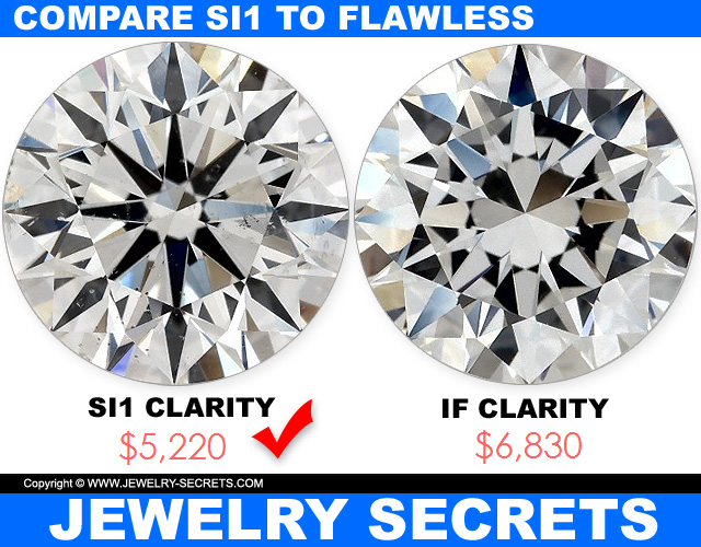 Compare SI1 Clarity To Flawless Diamonds