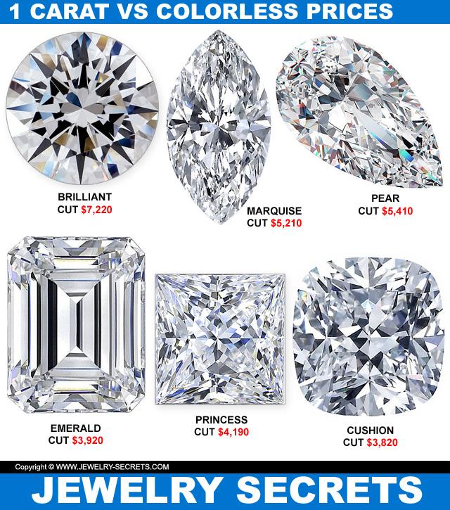 what is a diamond carat worth