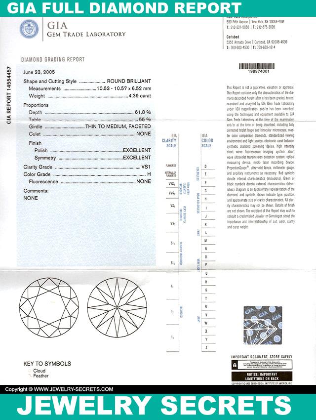 GIA Diamond Report Certificate