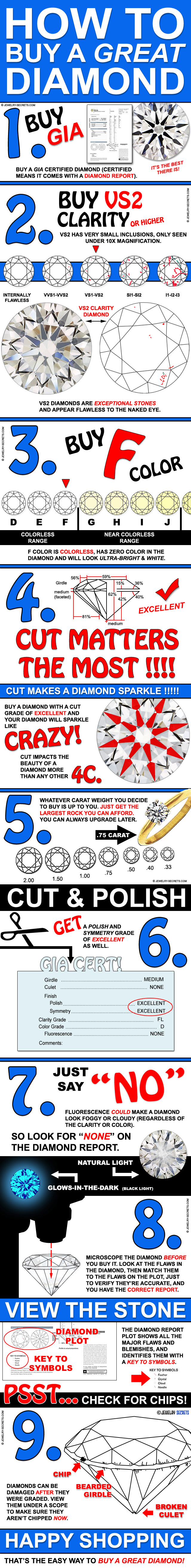How To Buy A Great Diamond Infographic