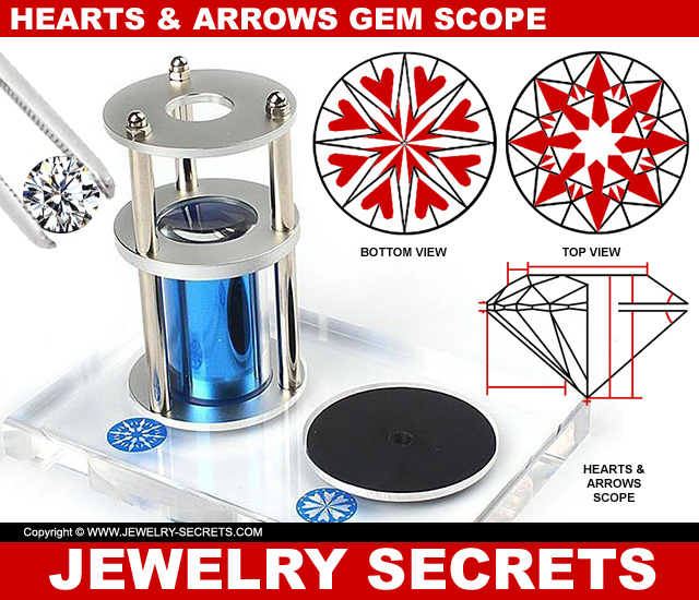 View Your Diamonds Hearts And Arrows With A Gem Scope