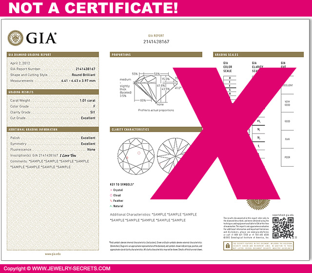 Not A GIA Diamond Certificate Diamond Report