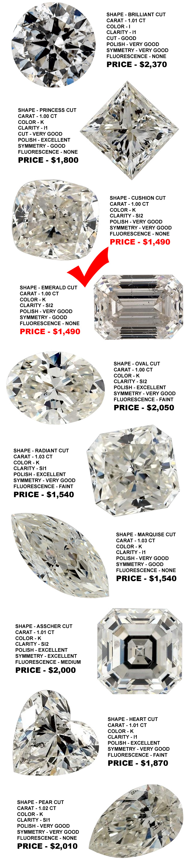 The Cheapest 100 Carat Diamonds