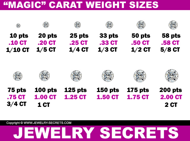 Magic Diamond Carat Weights
