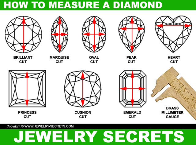 Measure The MM Width Of Your Diamond