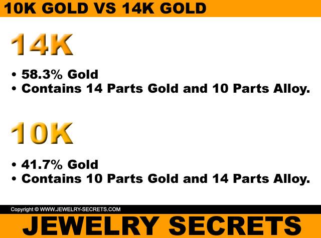 10k gold vs 14k gold content