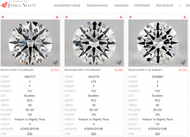Comparing 3 diamonds at once