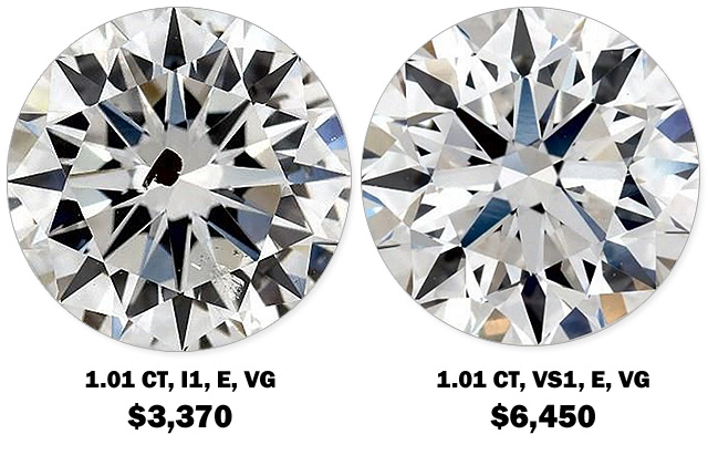 Compare diamond quality and prices