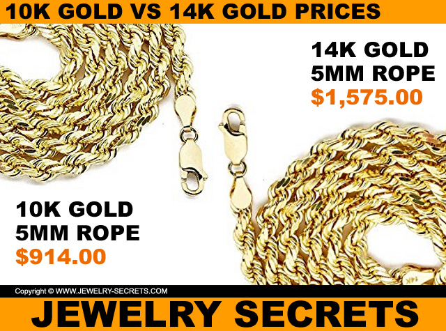 Compare Prices Between 10k Gold And 14k