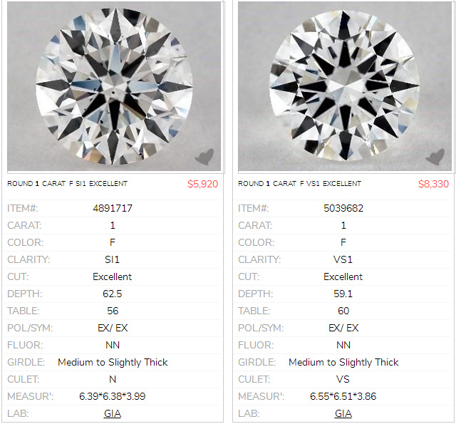 Comparing two diamonds side by side