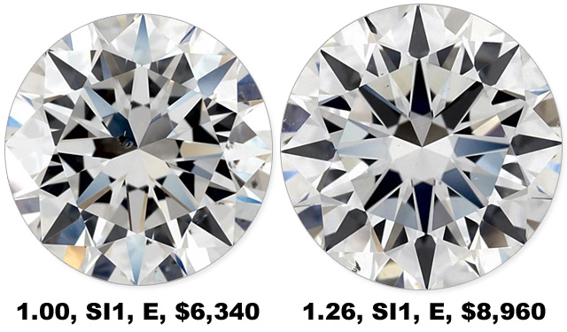 Upgrading 1 Carat Diamond to 125 Diamond