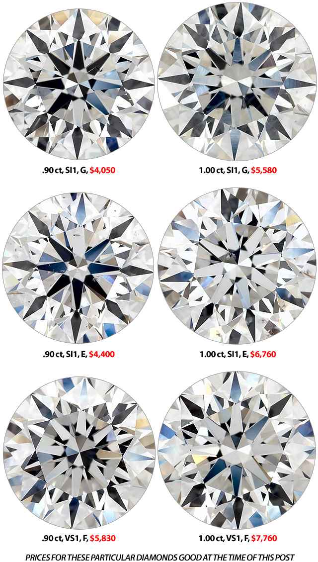 Compare 90 Carat Diamonds To 100 Carat Diamonds