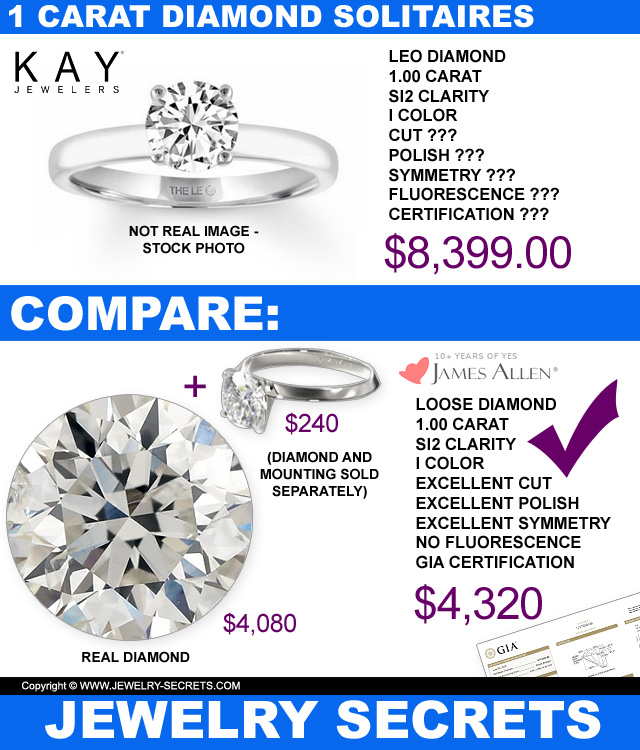 Compare Diamonds Solitaires From Kay Jewelers And James Allen