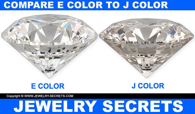 Compare E Color Diamond To J Color Through The Pavilion