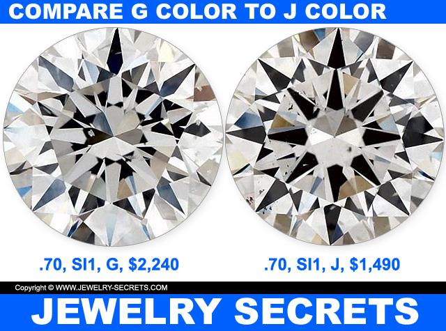 Compare G Diamond Color Price To J Color