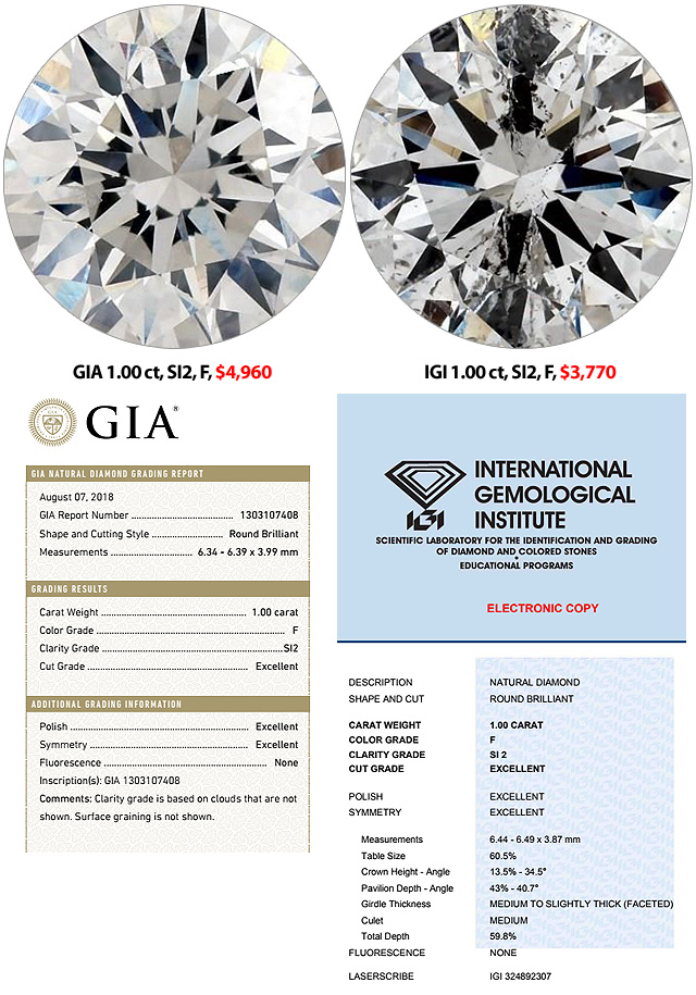 Compare GIA SI2 F Diamond To IGI SI2 F Diamond