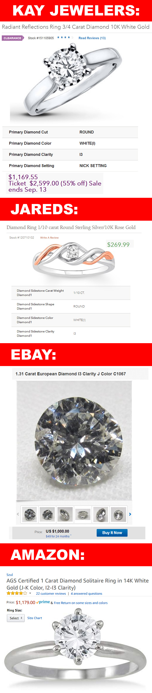 Where To Buy I3 Clarity Diamonds