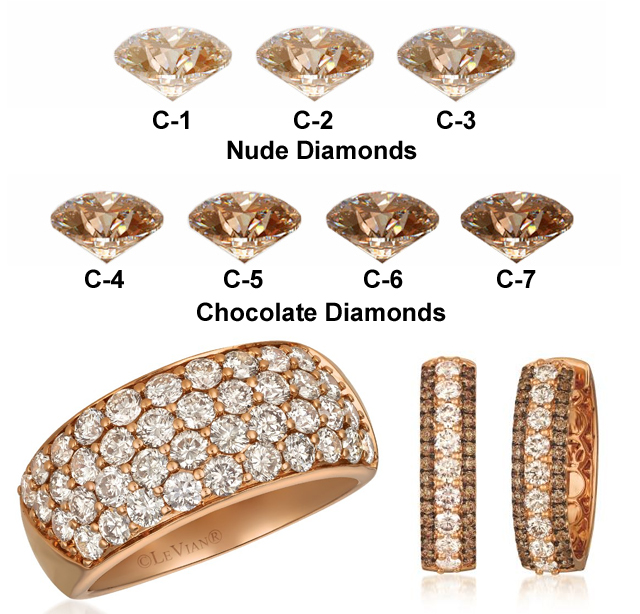 LeVian Nude Diamond Color Range