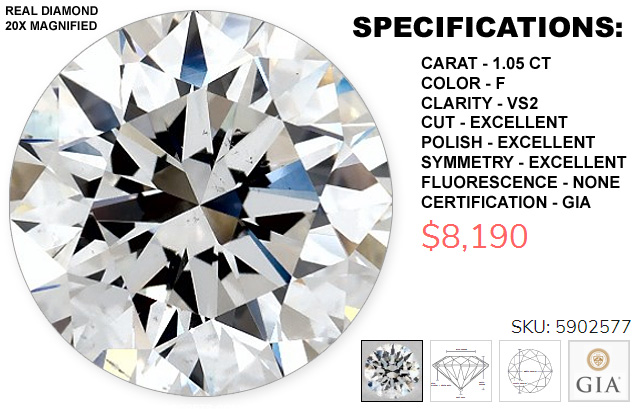 Match The Diamond Match The Condition