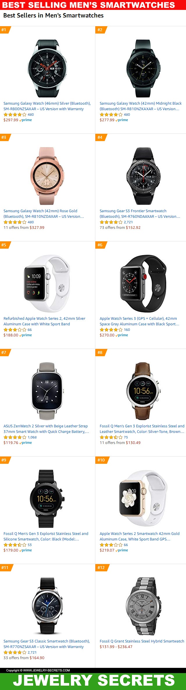 Top 12 Best Selling Mens Smartwatches