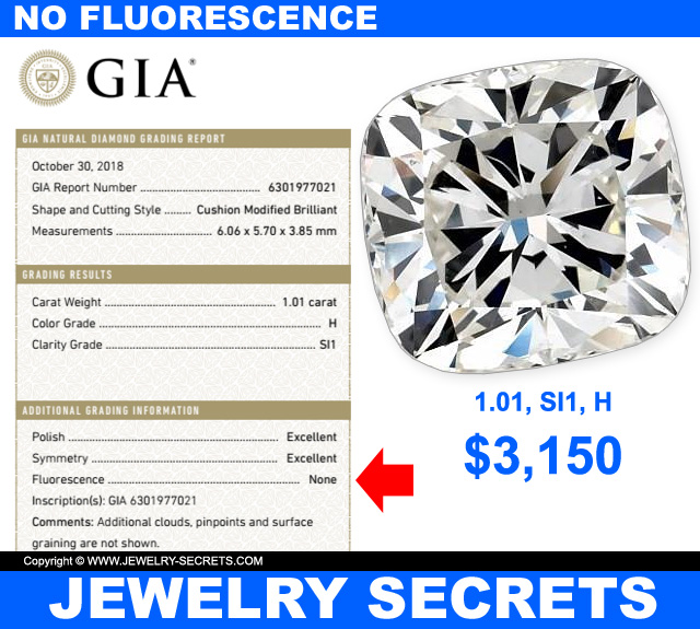 Check For Fluorescence On The GIA Diamond Cushion Cut Report