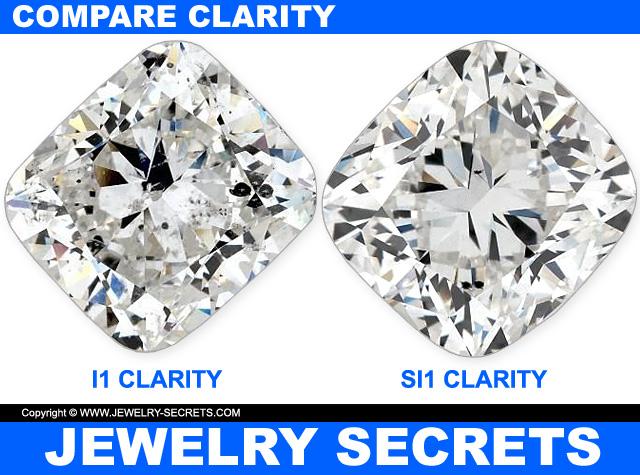 Compare Cushion Cut Diamond Clarity