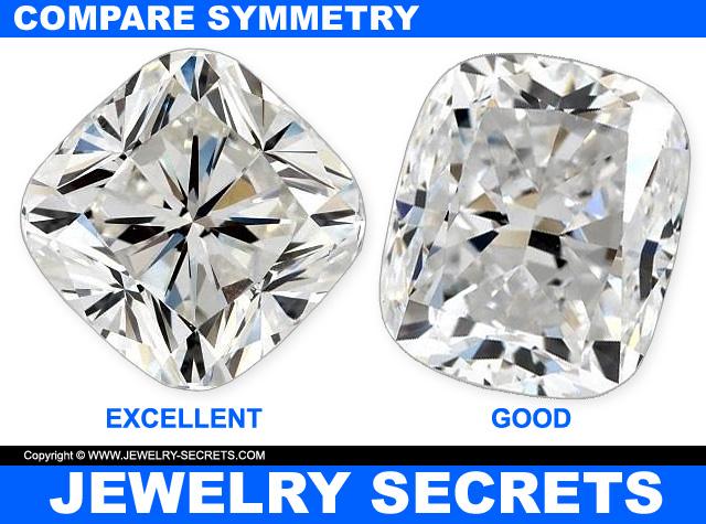 Compare Cushion Cut Diamond Symmetry