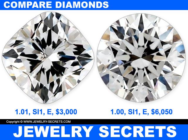 Compare Cushion Cut Diamond To Brilliant Cut Diamond Prices