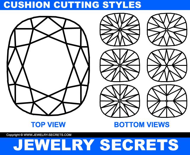 Different Cushion Cut Diamond Cuts